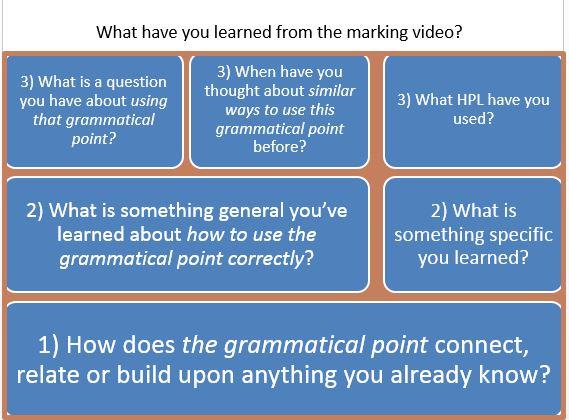 Grammar TiL marking picture